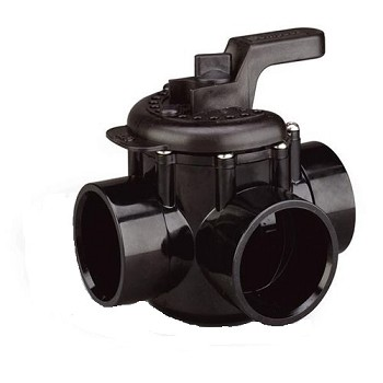 "Pentair 3-way 2"" x 2-1/2"" CPVC Valve"